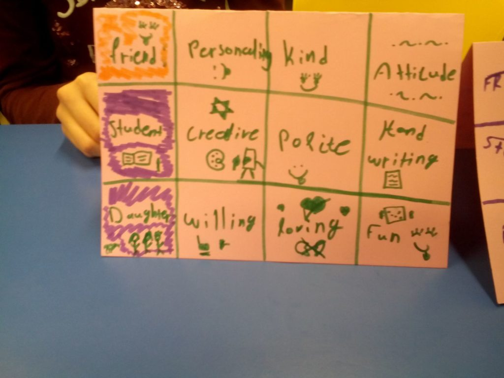 8+1 No-prep Activities To Promote Kindness In The Classroom